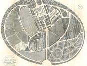 botanisk hage 1823